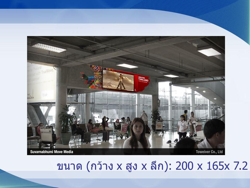 ขนาด (กว้าง x สูง x ลึก): 200 x 165x 7.2 cm. 1 จอ
