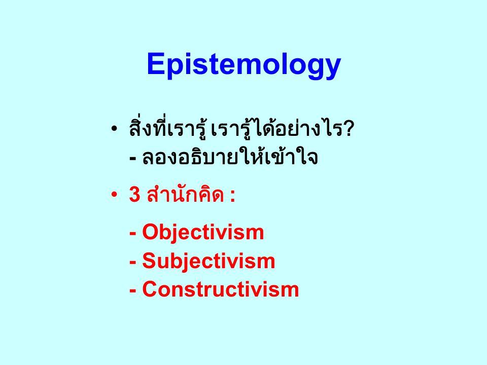 Epistemology สิ่งที่เรารู้ เรารู้ได้อย่างไร - ลองอธิบายให้เข้าใจ