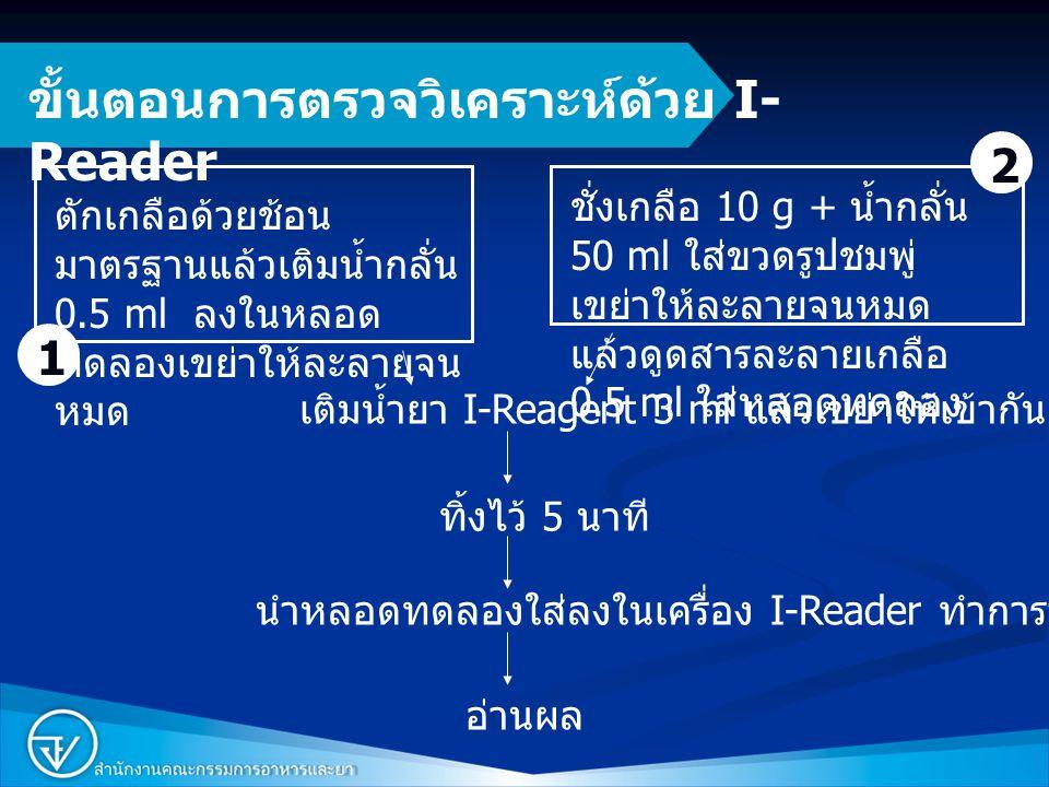 ขั้นตอนการตรวจวิเคราะห์ด้วย I-Reader