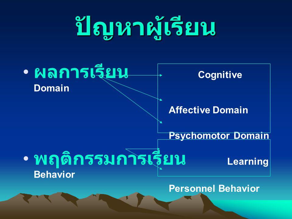 ปัญหาผู้เรียน ผลการเรียน Cognitive Domain Psychomotor Domain