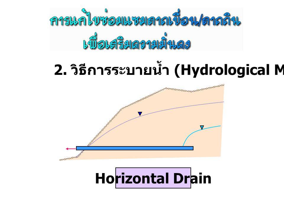 2. วิธีการระบายน้ำ (Hydrological Methods)