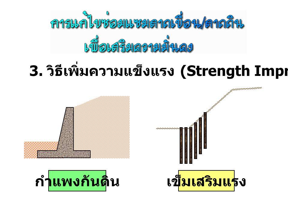 3. วิธีเพิ่มความแข็งแรง (Strength Improvement Method)
