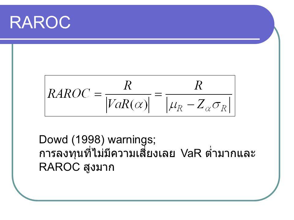 RAROC Dowd (1998) warnings;