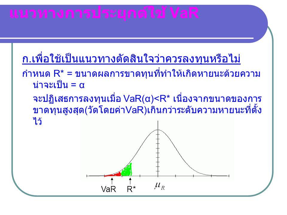 แนวทางการประยุกต์ใช้ VaR