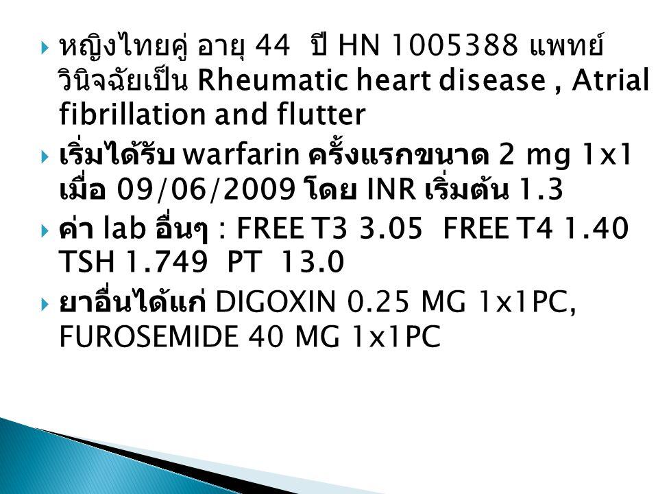 หญิงไทยคู่ อายุ 44 ปี HN 1005388 แพทย์วินิจฉัยเป็น Rheumatic heart disease , Atrial fibrillation and flutter
