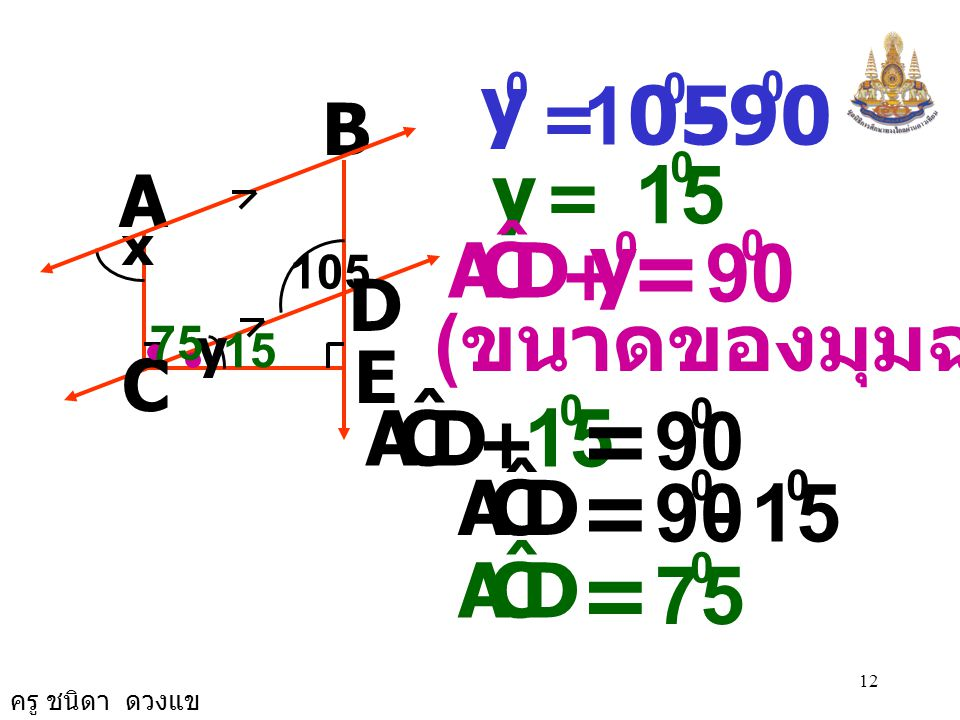 - = = = = 105 90 15 y 90 15 90 90 15 75 y (ขนาดของมุมฉาก) y D C A ˆ D