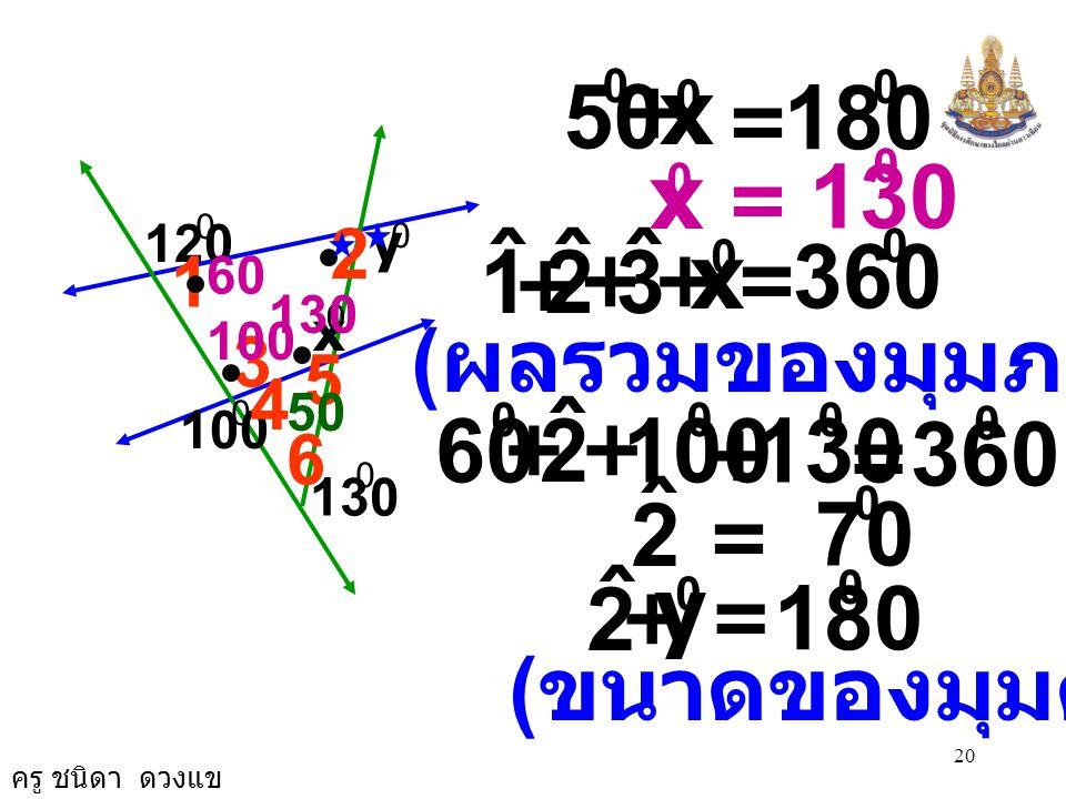 50 180 130 360 130 60 100 360 70 180 x x 2 ˆ 3 1 x (ผลรวมของมุมภายใน)