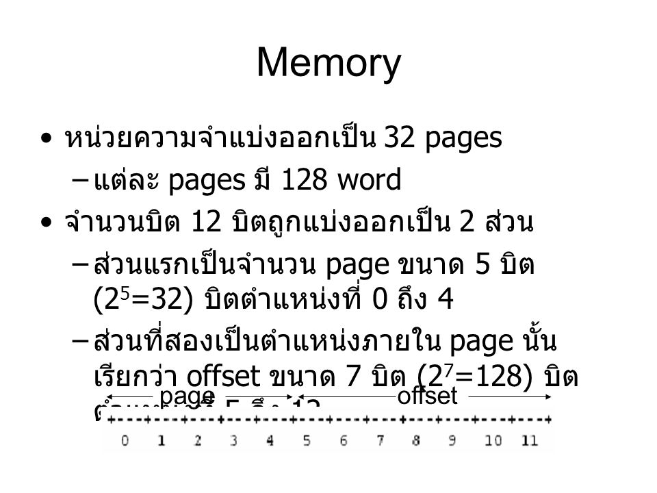 Memory หน่วยความจำแบ่งออกเป็น 32 pages แต่ละ pages มี 128 word