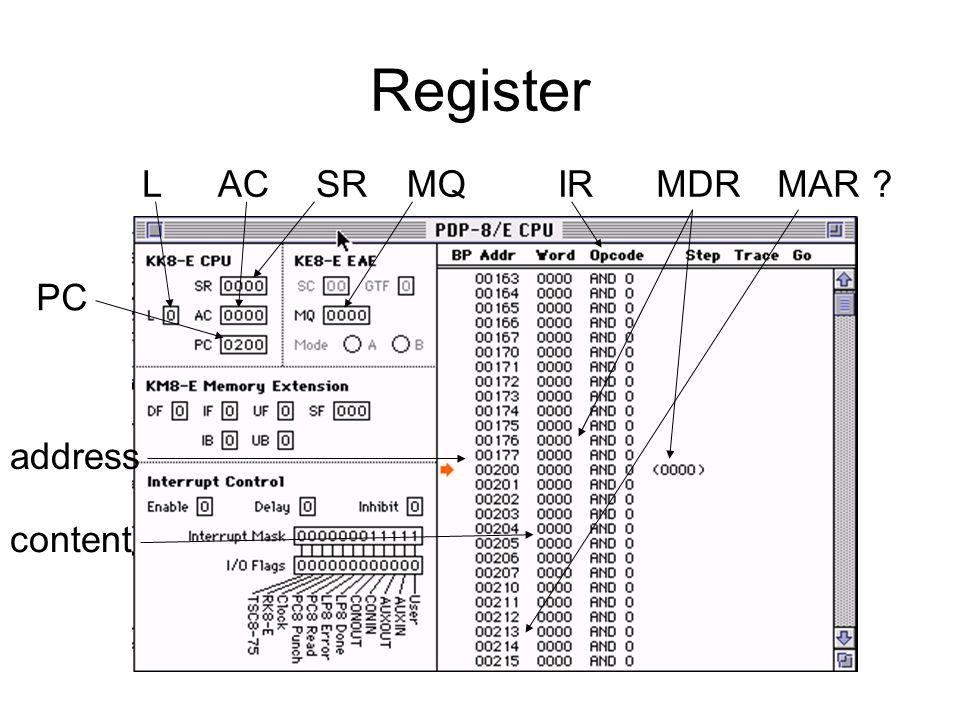 Register L AC SR MQ IR MDR MAR PC address content
