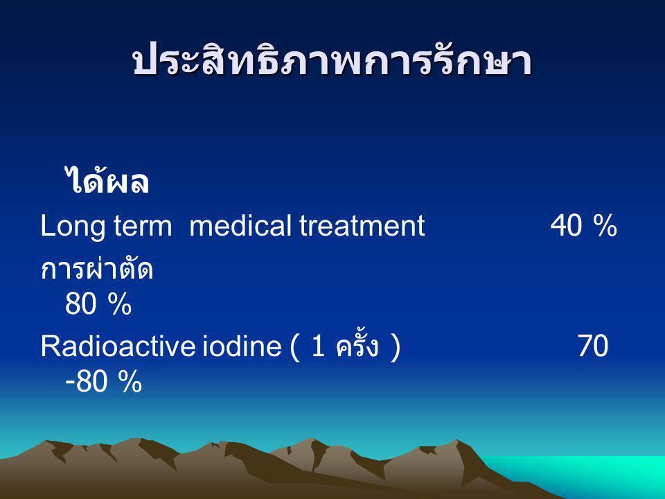 ประสิทธิภาพการรักษา ได้ผล Long term medical treatment 40 %