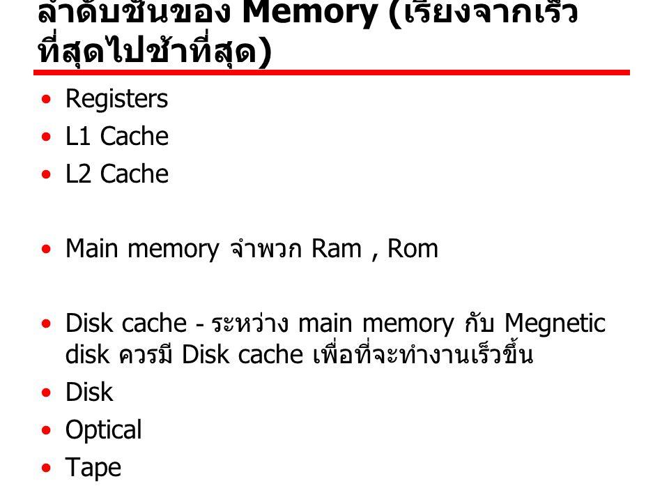 ลำดับชั้นของ Memory (เรียงจากเร็วที่สุดไปช้าที่สุด)