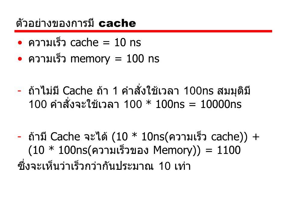 ตัวอย่างของการมี cache