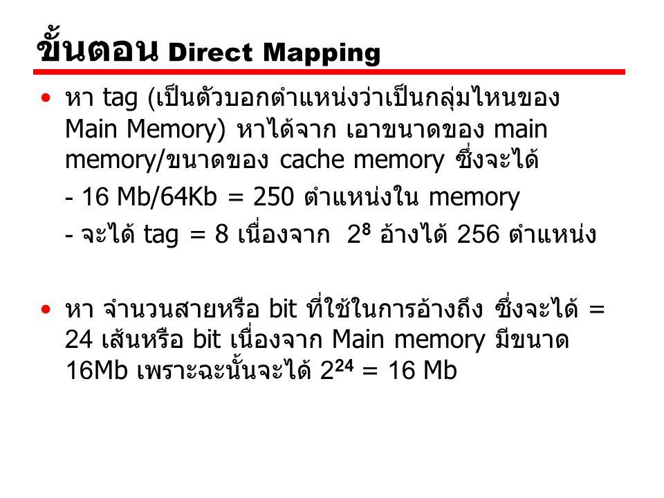 ขั้นตอน Direct Mapping