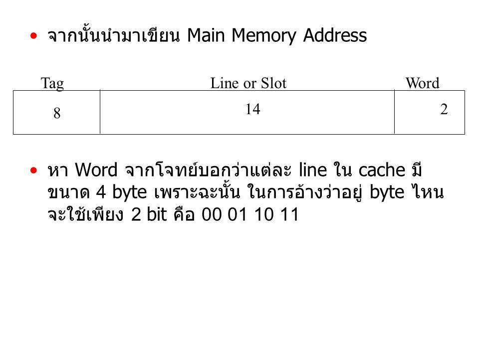 จากนั้นนำมาเขียน Main Memory Address