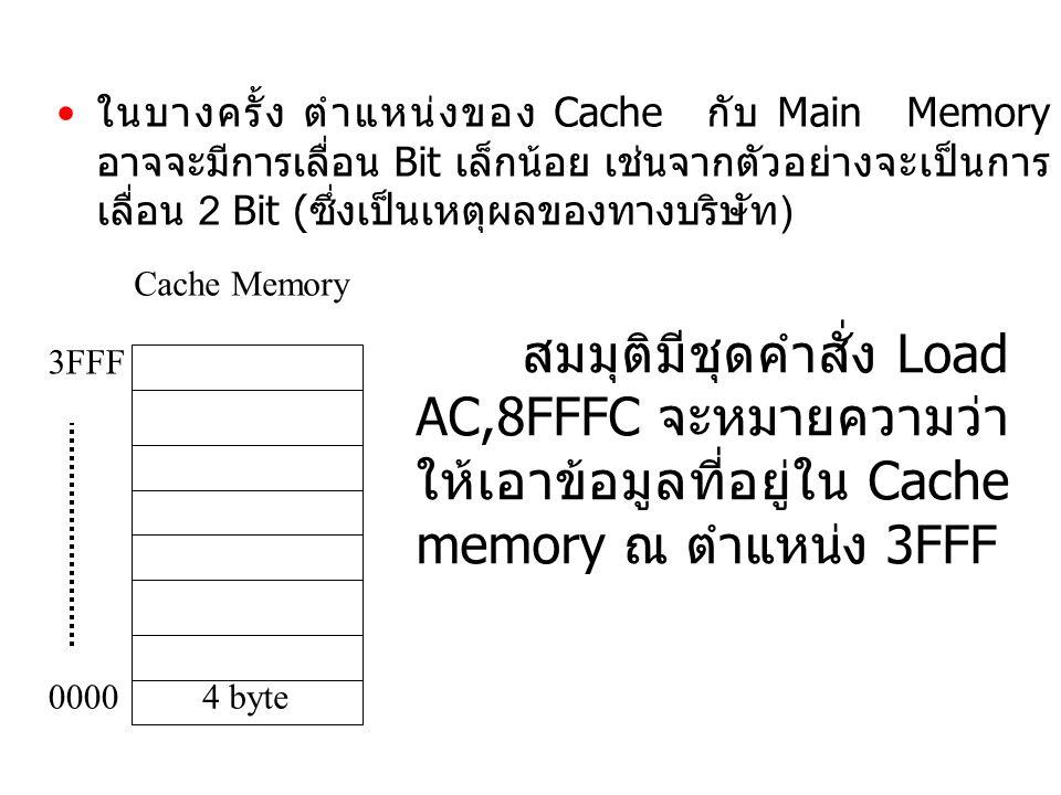 ในบางครั้ง ตำแหน่งของ Cache กับ Main Memory อาจจะมีการเลื่อน Bit เล็กน้อย เช่นจากตัวอย่างจะเป็นการเลื่อน 2 Bit (ซึ่งเป็นเหตุผลของทางบริษัท)