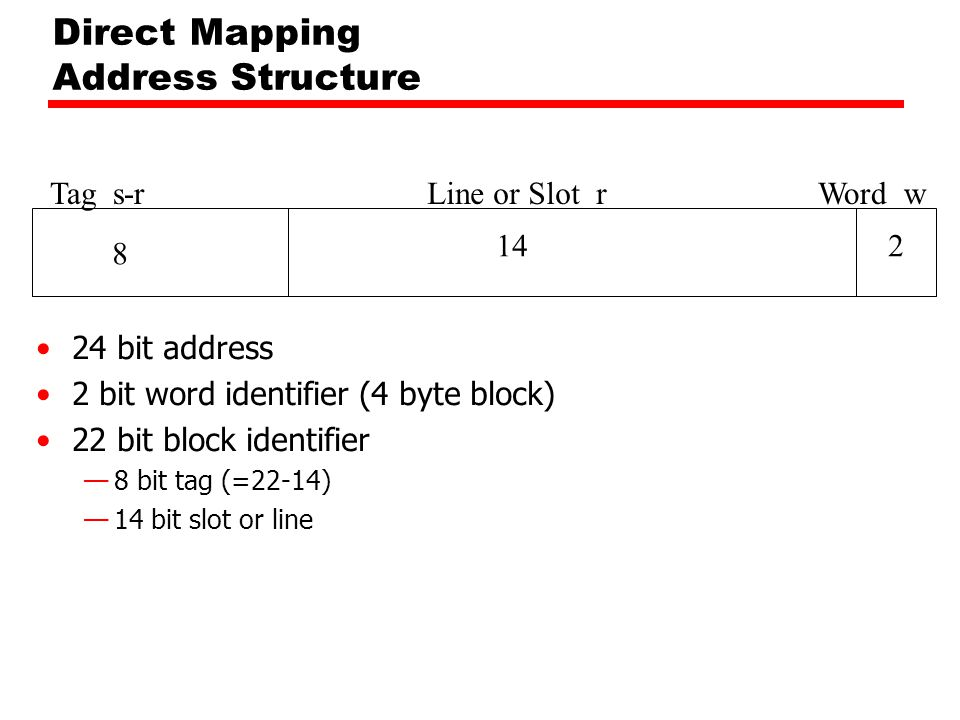 Direct Mapping Address Structure