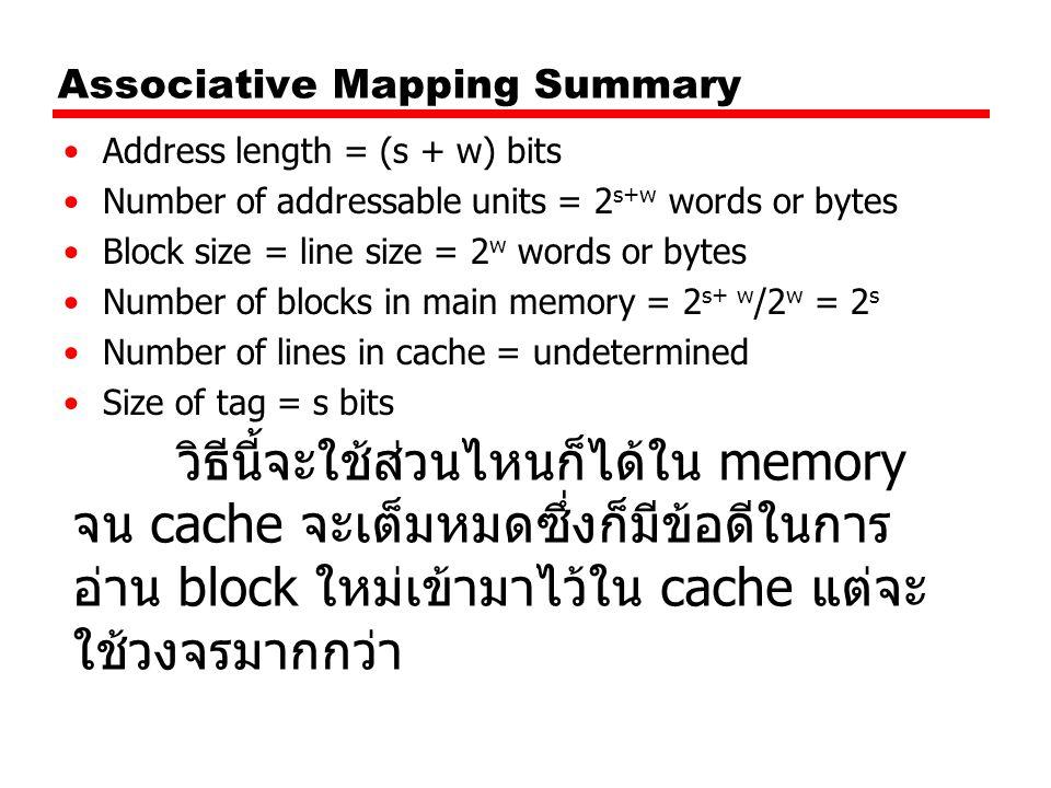 Associative Mapping Summary