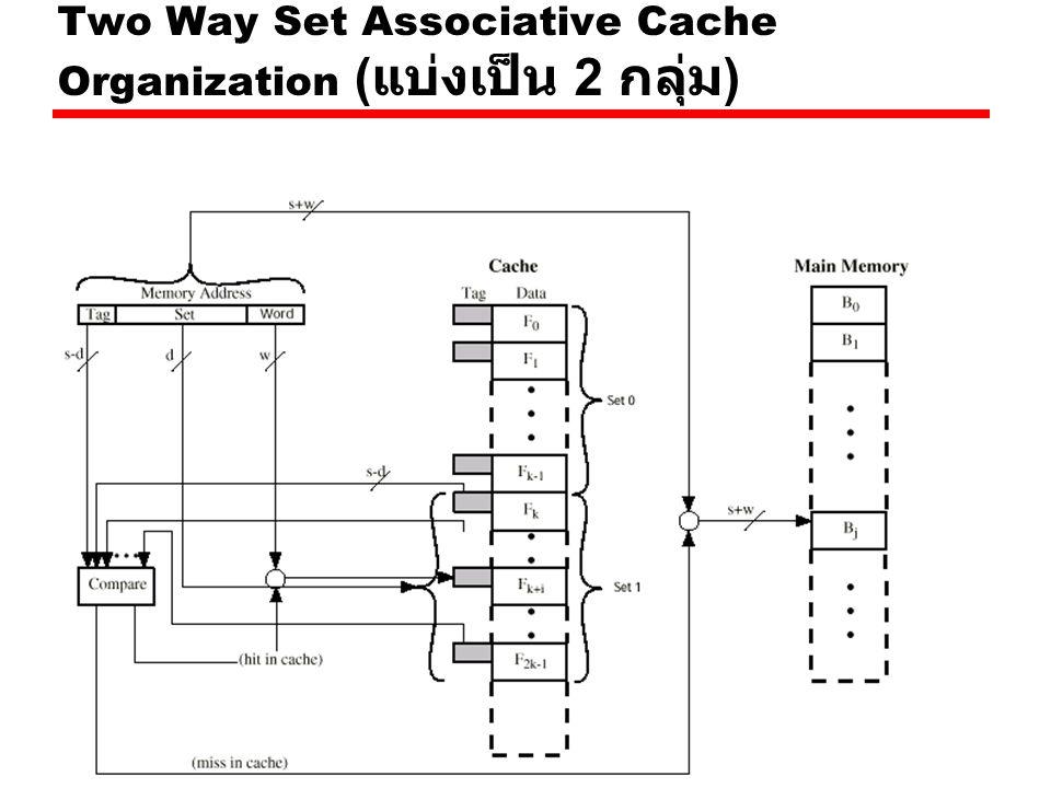 Two Way Set Associative Cache Organization (แบ่งเป็น 2 กลุ่ม)