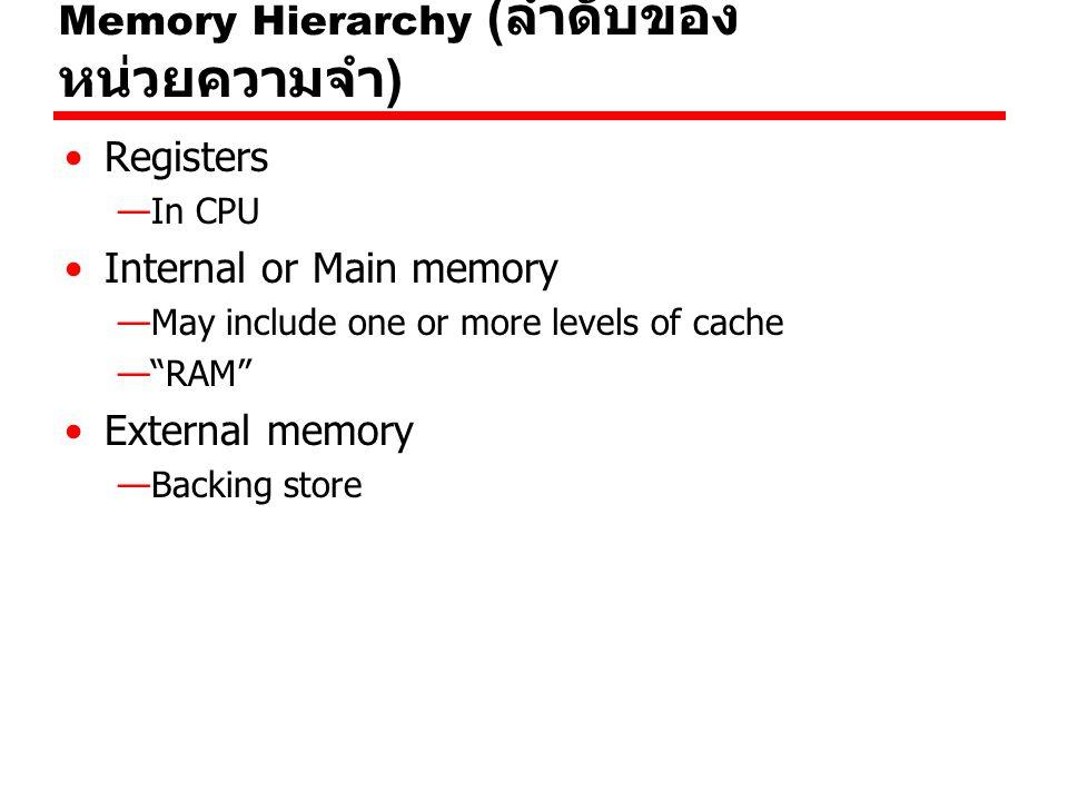 Memory Hierarchy (ลำดับของหน่วยความจำ)