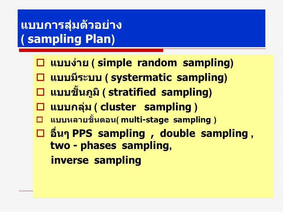 แบบการสุ่มตัวอย่าง ( sampling Plan)
