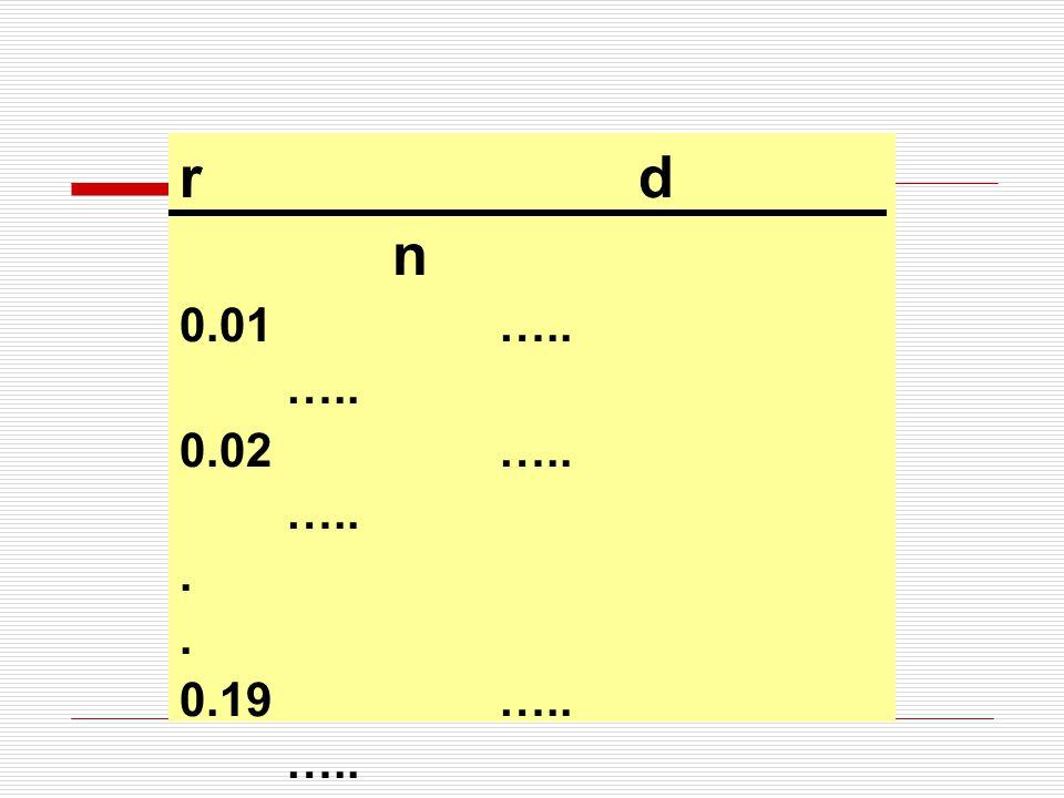 r d n 0.01 ….. ….. 0.02 ….. ….. . 0.19 ….. ….. 0.20 ….. ….. - เศษปัดขึ้นเสมอ.