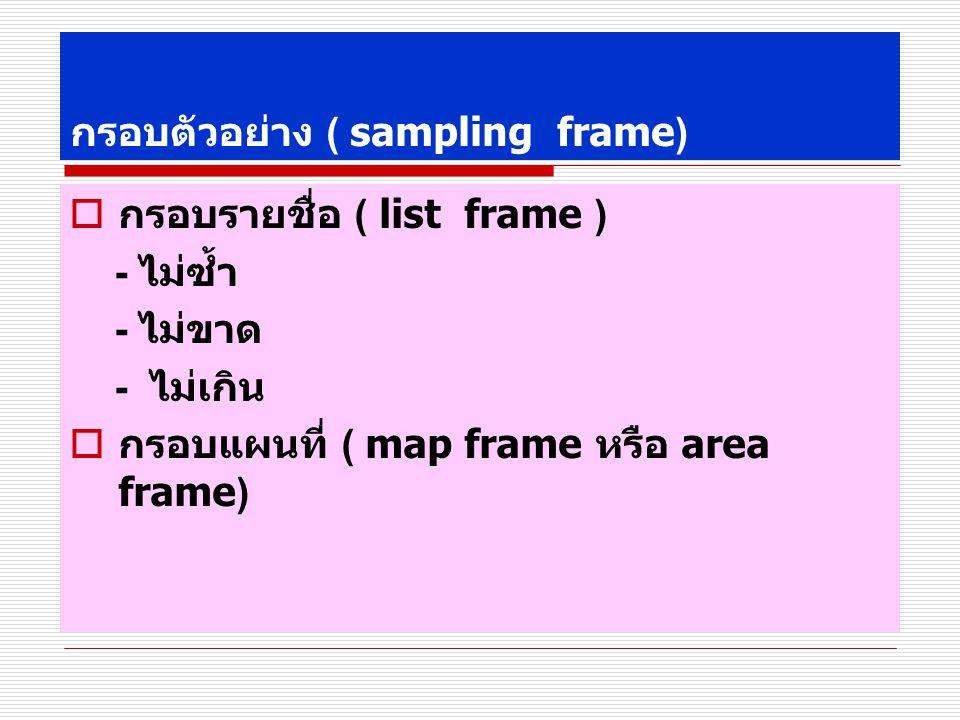 กรอบตัวอย่าง ( sampling frame)