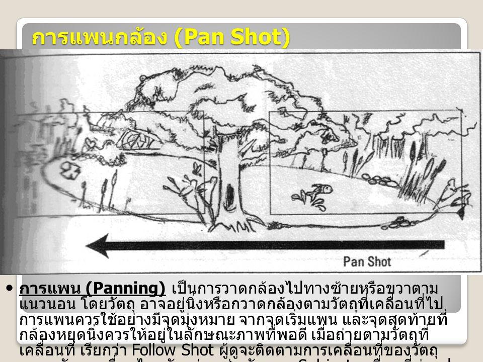 การแพนกล้อง (Pan Shot)