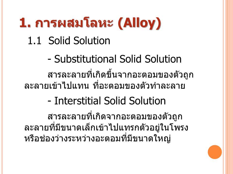 1. การผสมโลหะ (Alloy) 1.1 Solid Solution