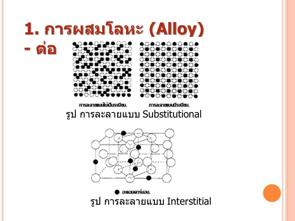 รูป การละลายแบบ Substitutional