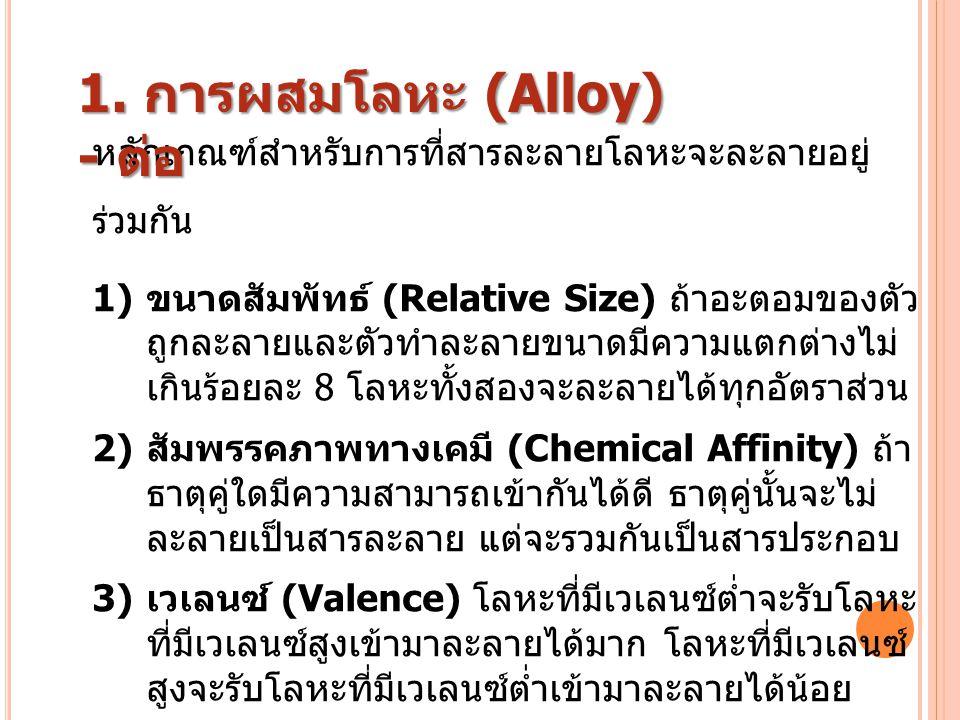 1. การผสมโลหะ (Alloy) - ต่อ