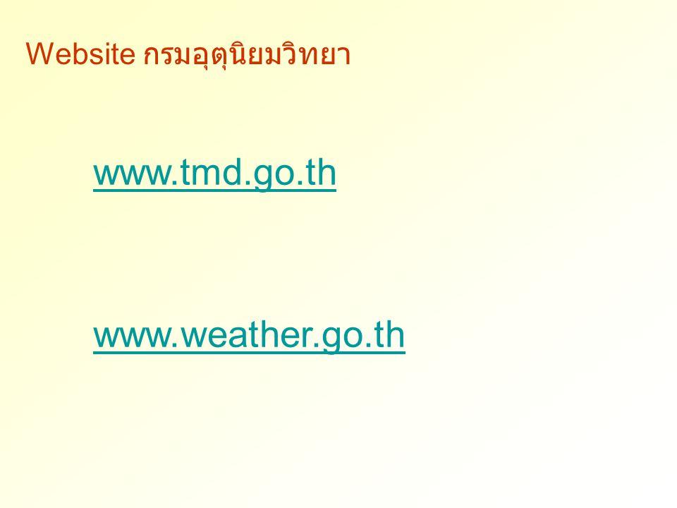 Website กรมอุตุนิยมวิทยา