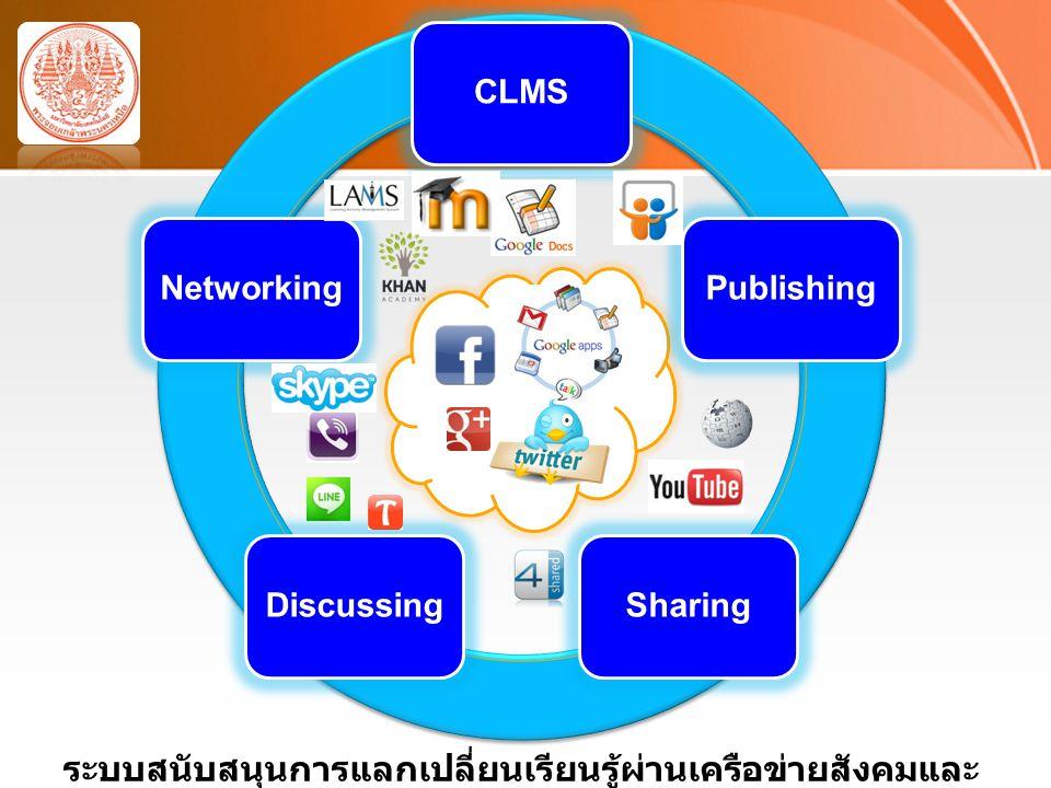ระบบสนับสนุนการแลกเปลี่ยนเรียนรู้ผ่านเครือข่ายสังคมและคลาวด์เลิร์นนิง