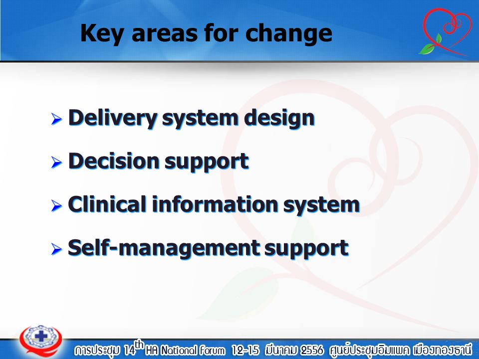 Key areas for change Delivery system design Decision support