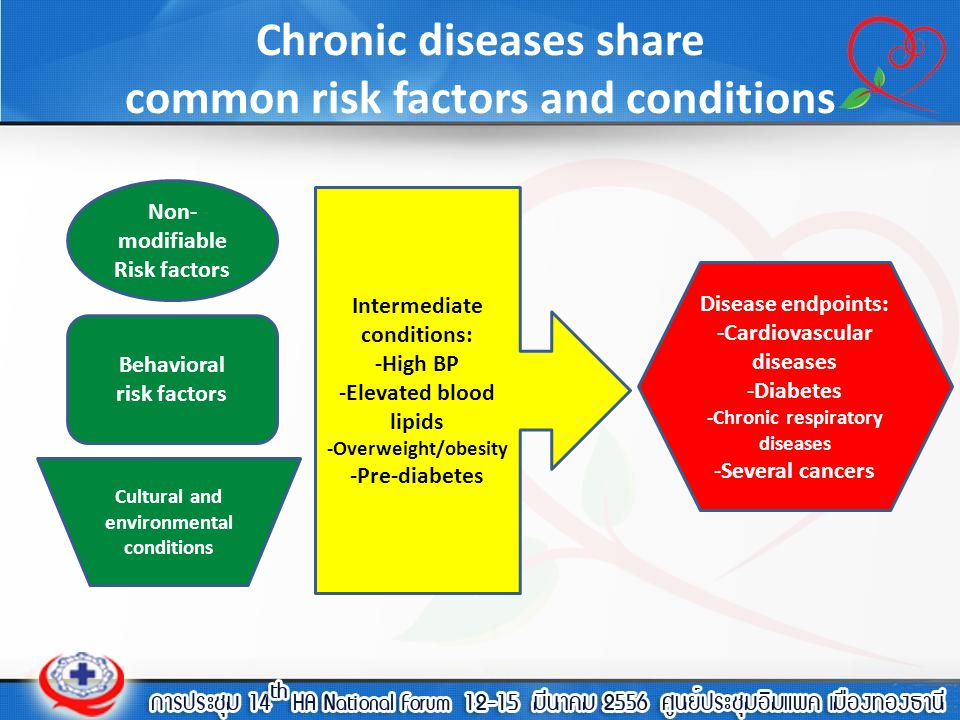 Chronic diseases share common risk factors and conditions