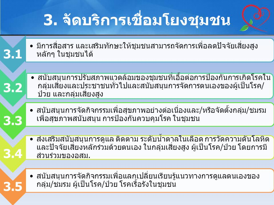 3. จัดบริการเชื่อมโยงชุมชน