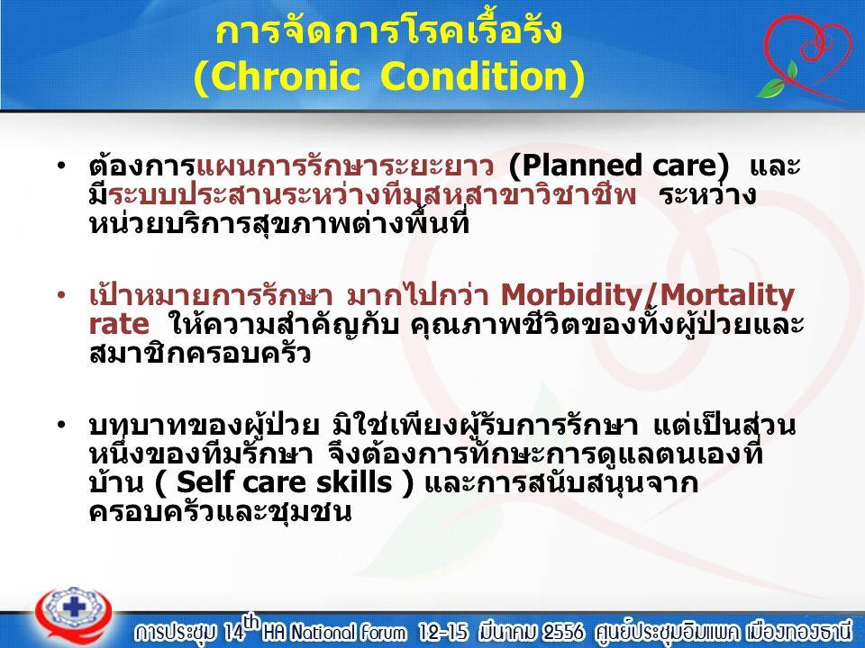 การจัดการโรคเรื้อรัง (Chronic Condition)