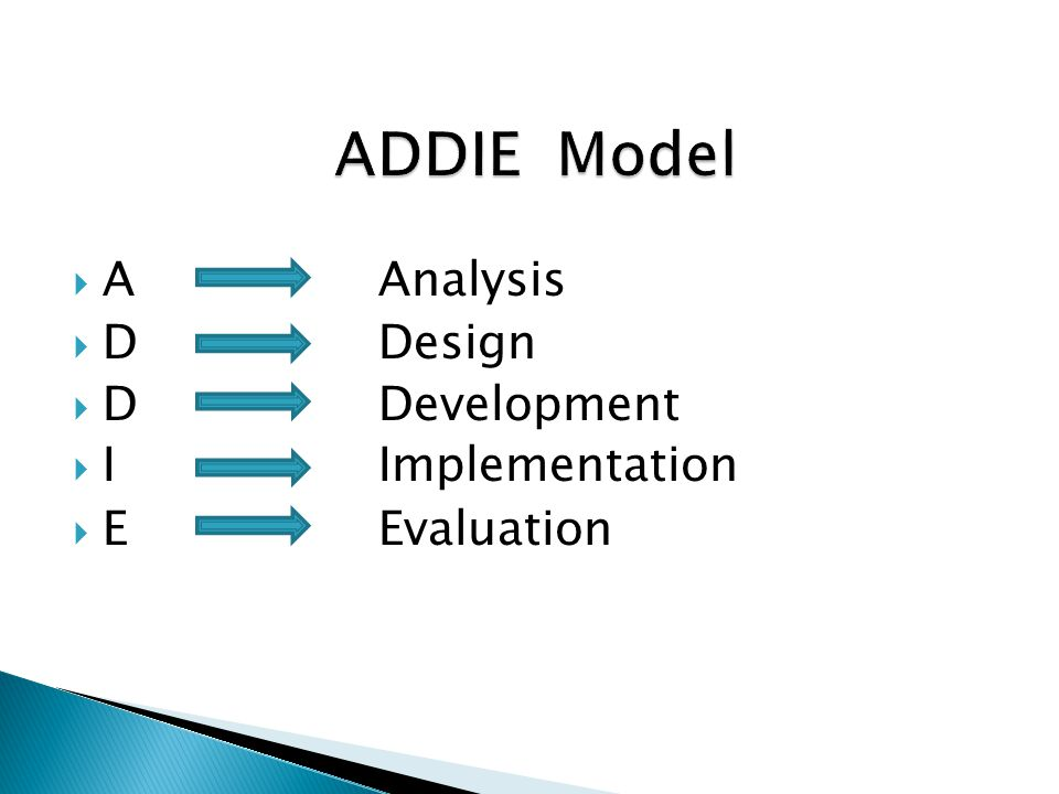 ADDIE Model A Analysis D Design D Development I Implementation