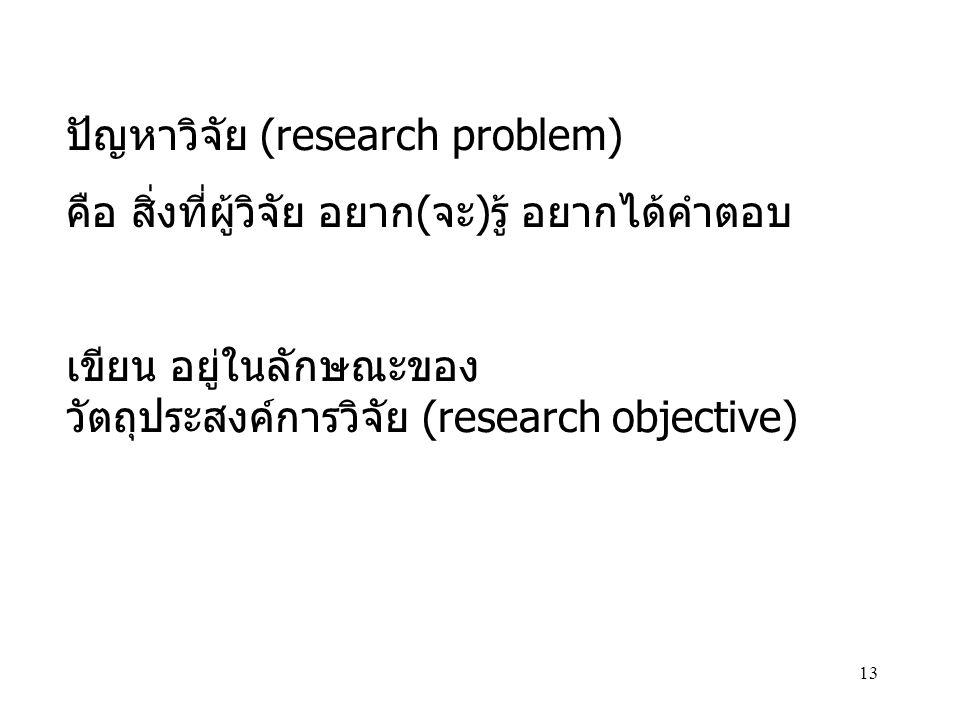 ปัญหาวิจัย (research problem)