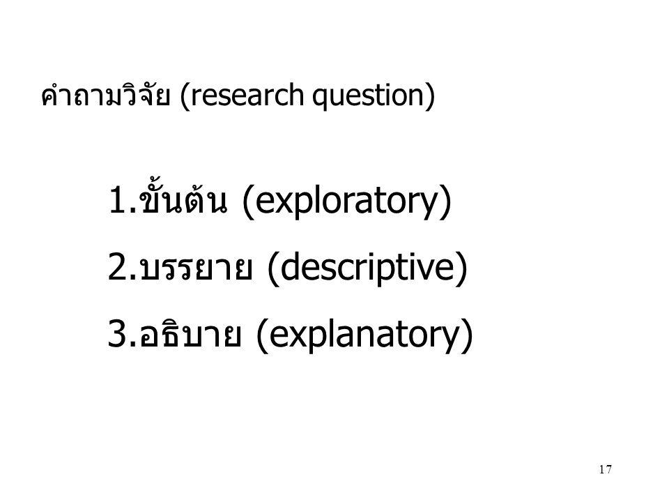1.ขั้นต้น (exploratory) 2.บรรยาย (descriptive) 3.อธิบาย (explanatory)
