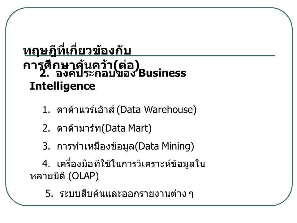 1. ดาต้าแวร์เฮ้าส์ (Data Warehouse)