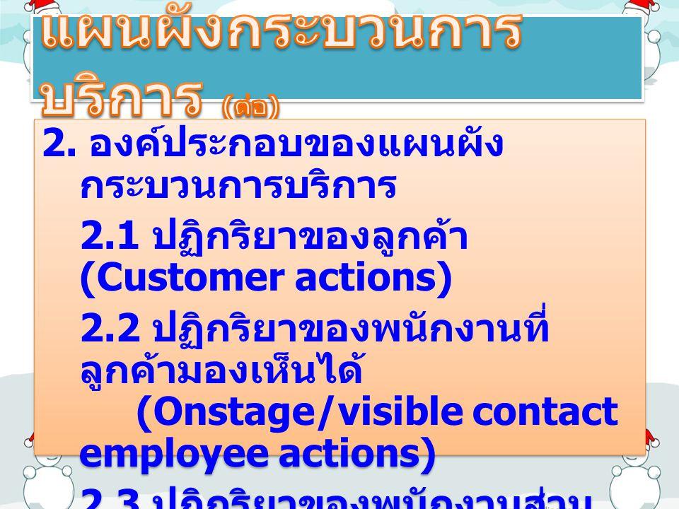 แผนผังกระบวนการบริการ (ต่อ)