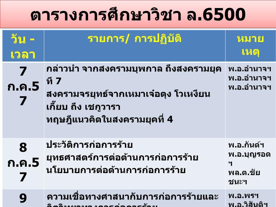 ตารางการศึกษาวิชา ล.6500 วัน - เวลา 7 ก.ค.57 8 ก.ค.57 9 ก.ค.57