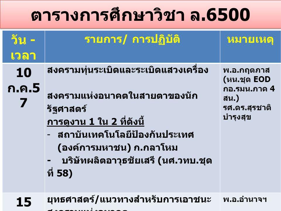 ตารางการศึกษาวิชา ล.6500 วัน - เวลา 10 ก.ค.57 15 ก.ค.57