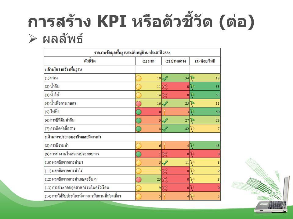 การสร้าง KPI หรือตัวชี้วัด (ต่อ)