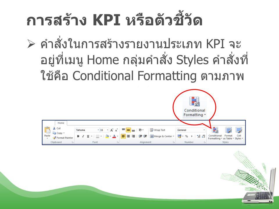 การสร้าง KPI หรือตัวชี้วัด