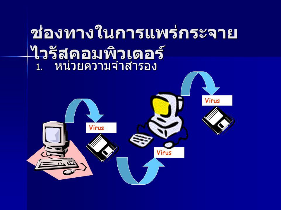 ช่องทางในการแพร่กระจายไวรัสคอมพิวเตอร์