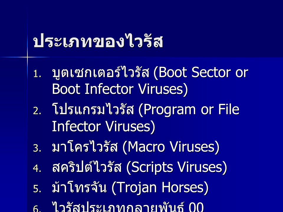 ประเภทของไวรัส บูตเซกเตอร์ไวรัส (Boot Sector or Boot Infector Viruses)
