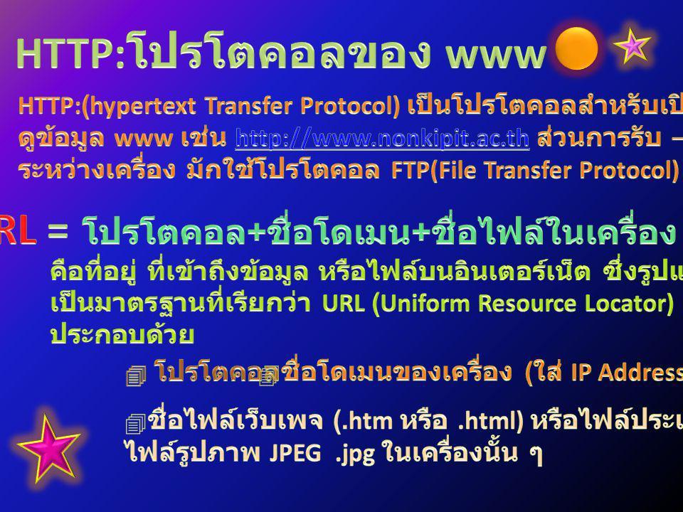 URL = โปรโตคอล+ชื่อโดเมน+ชื่อไฟล์ในเครื่อง