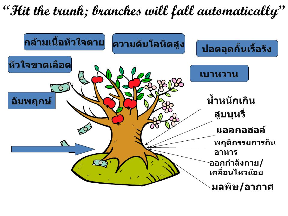 Hit the trunk; branches will fall automatically
