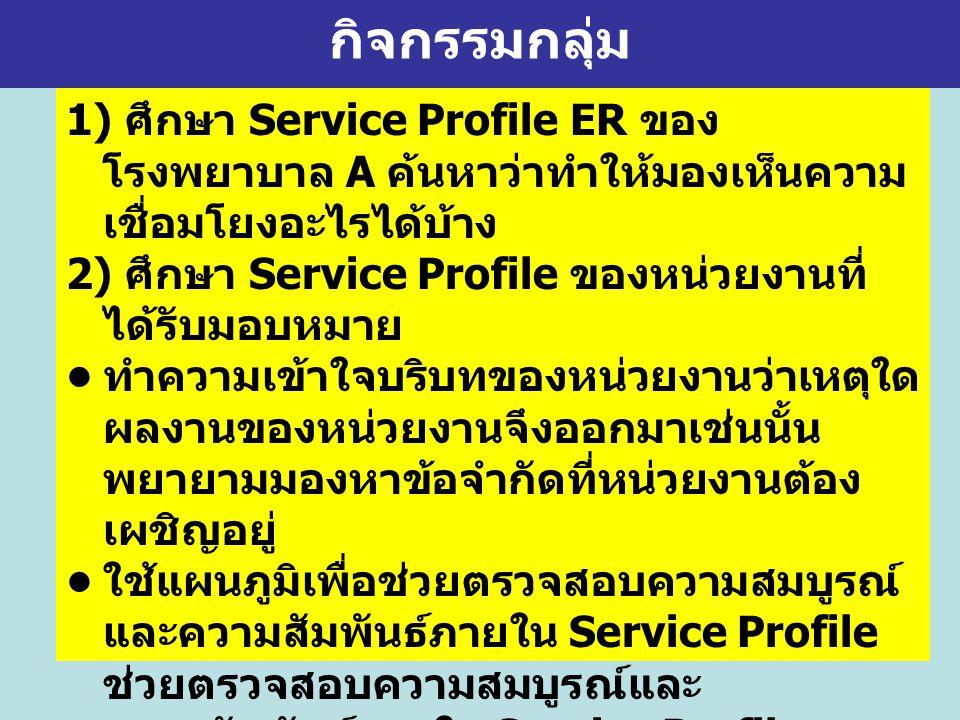 กิจกรรมกลุ่ม 1) ศึกษา Service Profile ER ของโรงพยาบาล A ค้นหาว่าทำให้มองเห็นความเชื่อมโยงอะไรได้บ้าง.